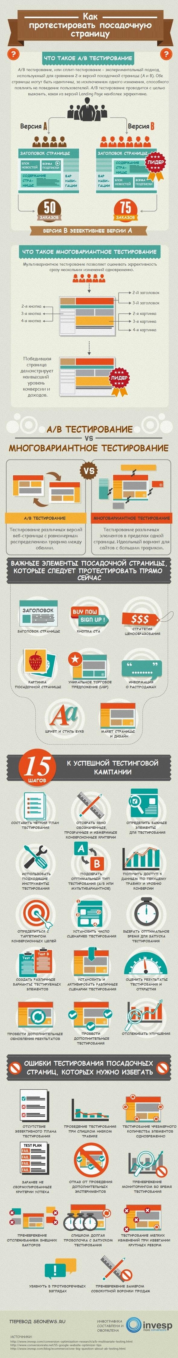SEO-инфографика