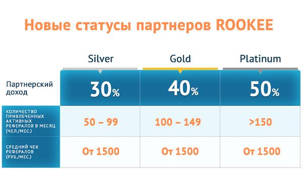 Контекстная реклама росинтербанка как дать рекламу на яндекс директ