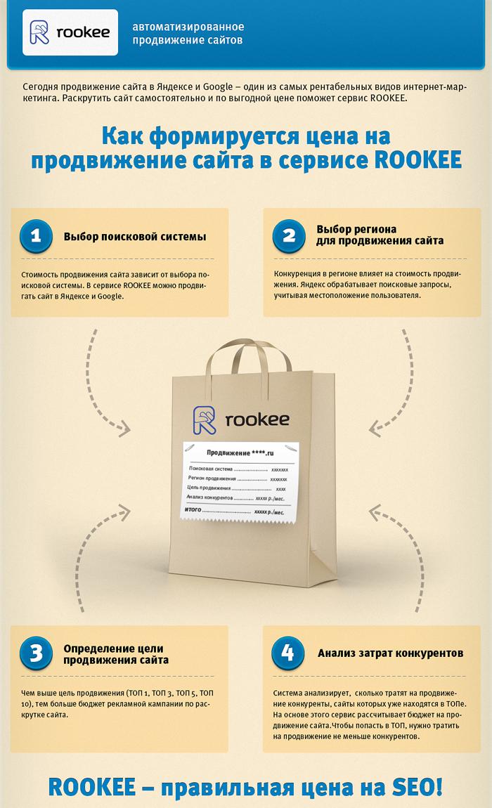 ROOKEE - правильная цена на SEO!